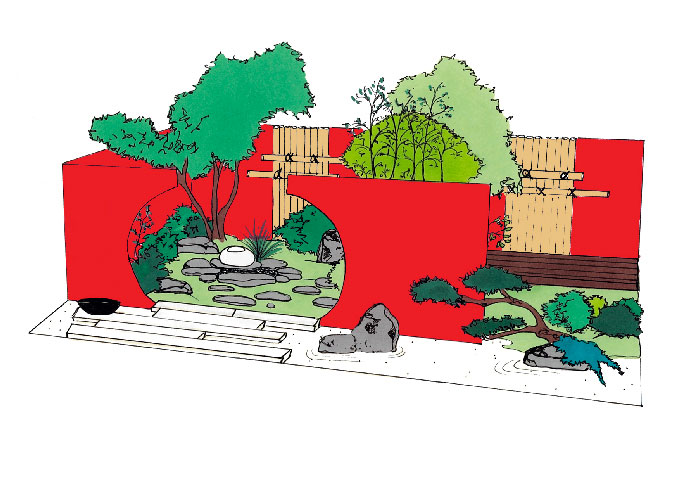 Dessin Jardin japonais